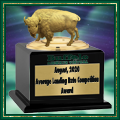 Awarded to Lowest Average Monthly